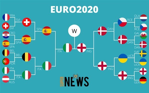 8-2-EURO2020-1_GF.jpg